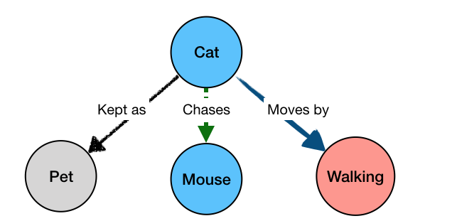 intro-cat-chases-mice